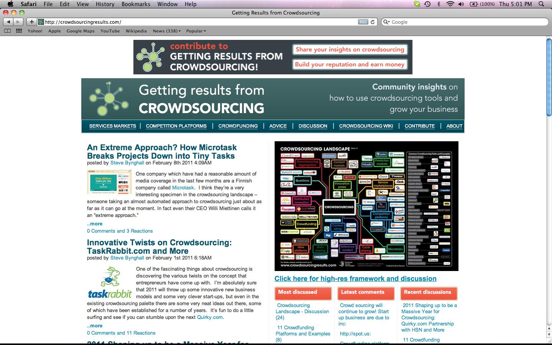 Crowdsourcing Results